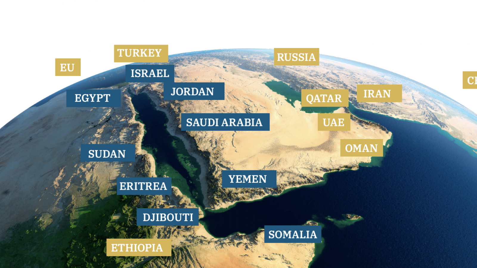 A map of the Red Sea region and other actors